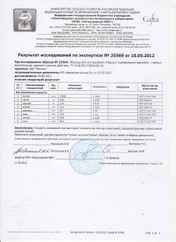 Результат исследования кормовой добавки для животных сорбента/адсорбента Сапросорб Saprosorb на железо, калий, магний, кальций, марганец, цинк